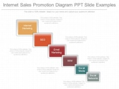 Internet Sales Promotion Diagram Ppt Slide Examples