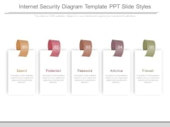 Internet Security Diagram Template Ppt Slide Styles