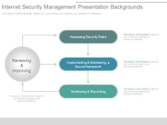 Internet Security Management Presentation Backgrounds
