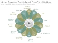 Internet Technology Domain Layout Powerpoint Slide Ideas