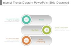 Internet Trends Diagram Powerpoint Slide Download