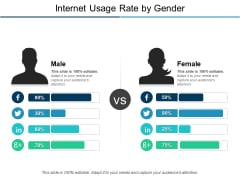 Internet Usage Rate By Gender Ppt PowerPoint Presentation Outline Diagrams
