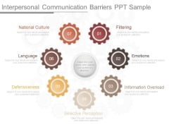 Interpersonal Communication Barriers Ppt Sample