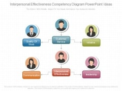 Interpersonal Effectiveness Competency Diagram Powerpoint Ideas
