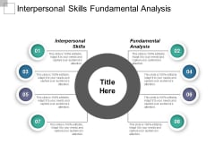 Interpersonal Skills Fundamental Analysis Ppt PowerPoint Presentation Infographics Slide Portrait