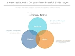 Intersecting Circles For Company Values Powerpoint Slide Images