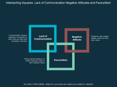 Intersecting Squares Lack Of Communication Negative Attitudes And Favouritism Ppt PowerPoint Presentation Infographics Master Slide