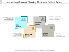 Intersecting Squares Showing Company Culture Types Ppt PowerPoint Presentation Inspiration Graphics Download
