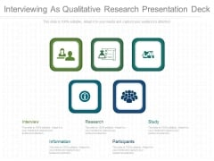 Interviewing As Qualitative Research Presentation Deck