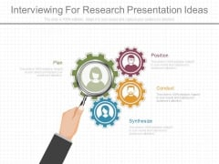 Interviewing For Research Presentation Ideas