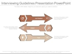 Interviewing Guidelines Presentation Powerpoint