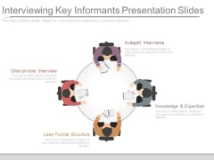Interviewing Key Informants Presentation Slides