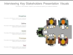 Interviewing Key Stakeholders Presentation Visuals