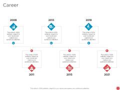 Introduce Yourself Career Ppt Model Smartart PDF