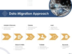 Introducing And Implementing Approaches Within The Business Data Migration Approach Themes PDF