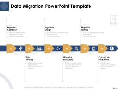 Introducing And Implementing Approaches Within The Business Data Migration PowerPoint Template Sample PDF