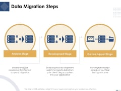Introducing And Implementing Approaches Within The Business Data Migration Steps Information PDF