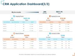 Introducing CRM Framework Within Organization CRM Application Dashboard Project Designs PDF