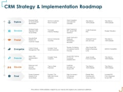 Introducing CRM Framework Within Organization CRM Strategy And Implementation Roadmap Topics PDF