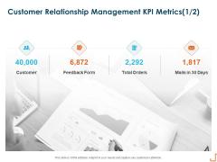 Introducing CRM Framework Within Organization Customer Relationship Management KPI Metrics Orders Background PDF