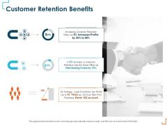 Introducing CRM Framework Within Organization Customer Retention Benefits Information PDF