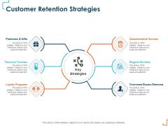 Introducing CRM Framework Within Organization Customer Retention Strategies Introduction PDF