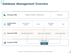 Introducing CRM Framework Within Organization Database Management Overview Topics PDF