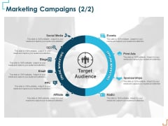 Introducing CRM Framework Within Organization Marketing Campaigns PPC Ppt Gallery Slides PDF