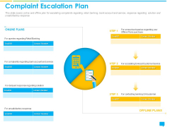 Introducing Management System Effectively Handling Customer Queries Complaint Escalation Plan Rules PDF
