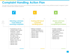 Introducing Management System Effectively Handling Customer Queries Complaint Handling Action Plan Summary PDF