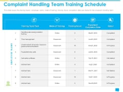 Introducing Management System Effectively Handling Customer Queries Complaint Handling Team Training Schedule Designs PDF