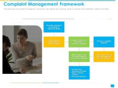 Introducing Management System Effectively Handling Customer Queries Complaint Management Framework Structure PDF