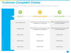 Introducing Management System Effectively Handling Queries Customer Complaint Charter Microsoft PDF
