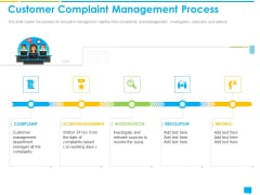 Introducing System For Effectively Handling Queries Customer Complaint Management Process Formats PDF