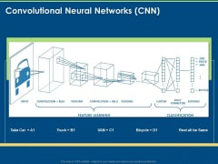 Introduction And Implementing Deep Learning Convolutional Neural Networks CNN Ppt Styles Graphics Pictures PDF