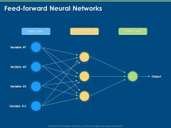 Introduction And Implementing Deep Learning Feed Forward Neural Networks Ppt Icon Display PDF