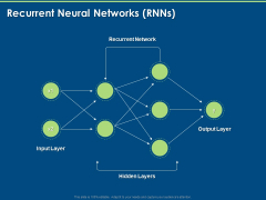 Introduction And Implementing Deep Learning Recurrent Neural Networks RNNS Ppt Summary Ideas PDF