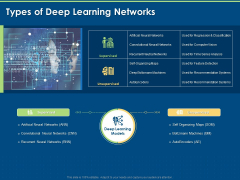 Introduction And Implementing Types Of Deep Learning Networks Ppt Summary Infographics PDF