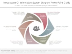 Introduction Of Information System Diagram Powerpoint Guide