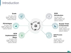 Introduction Ppt PowerPoint Presentation Slides Graphics