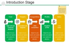 Introduction Stage Ppt PowerPoint Presentation Visual Aids