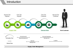 Introduction Template 3 Ppt PowerPoint Presentation Styles Information