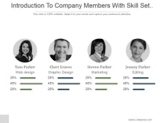 Introduction To Company Members With Skill Set Percentage Ppt PowerPoint Presentation Templates