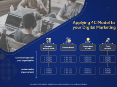 Introduction To Digital Marketing Models Applying 4C Model To Your Digital Marketing Ppt Infographic Template Brochure PDF