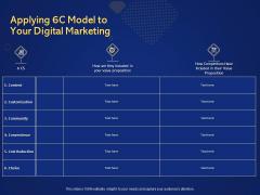 Introduction To Digital Marketing Models Applying 6C Model To Your Digital Marketing Ppt Ideas Slides PDF