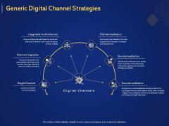 Introduction To Digital Marketing Models Generic Digital Channel Strategies Ppt Portfolio Display PDF