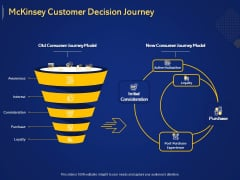 Introduction To Digital Marketing Models Mckinsey Customer Decision Journey Ppt Icon Ideas PDF