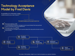 Introduction To Digital Marketing Models Technology Acceptance Model By Fred Davis Ppt Summary Icons PDF