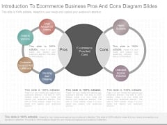 Introduction To Ecommerce Business Pros And Cons Diagram Slides