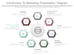 Introduction To Marketing Presentation Diagram